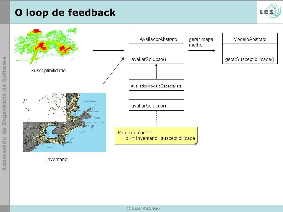 © LES/PUC-Rio O loop de feedback Susceptibilidade Inventário AvaliadorAbstrato avaliarSolucao() AvaliadorModeloEspecialista avaliarSolucao() Para cada
