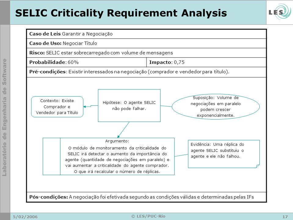5/02/200617 © LES/PUC-Rio SELIC Criticality Requirement Analysis Caso de Leis Garantir a Negociação Caso de Uso: Negociar Título Risco: SELIC estar so