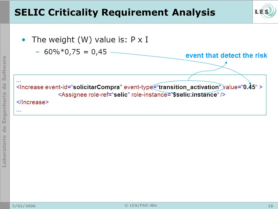 5/02/ © LES/PUC-Rio SELIC Criticality Requirement Analysis The weight (W) value is: P x I –60%*0,75 = 0,