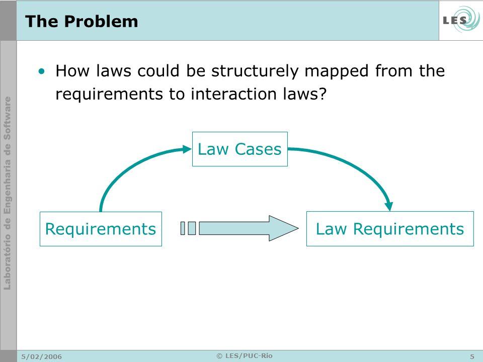 5/02/200616 © LES/PUC-Rio Use Case Analysis