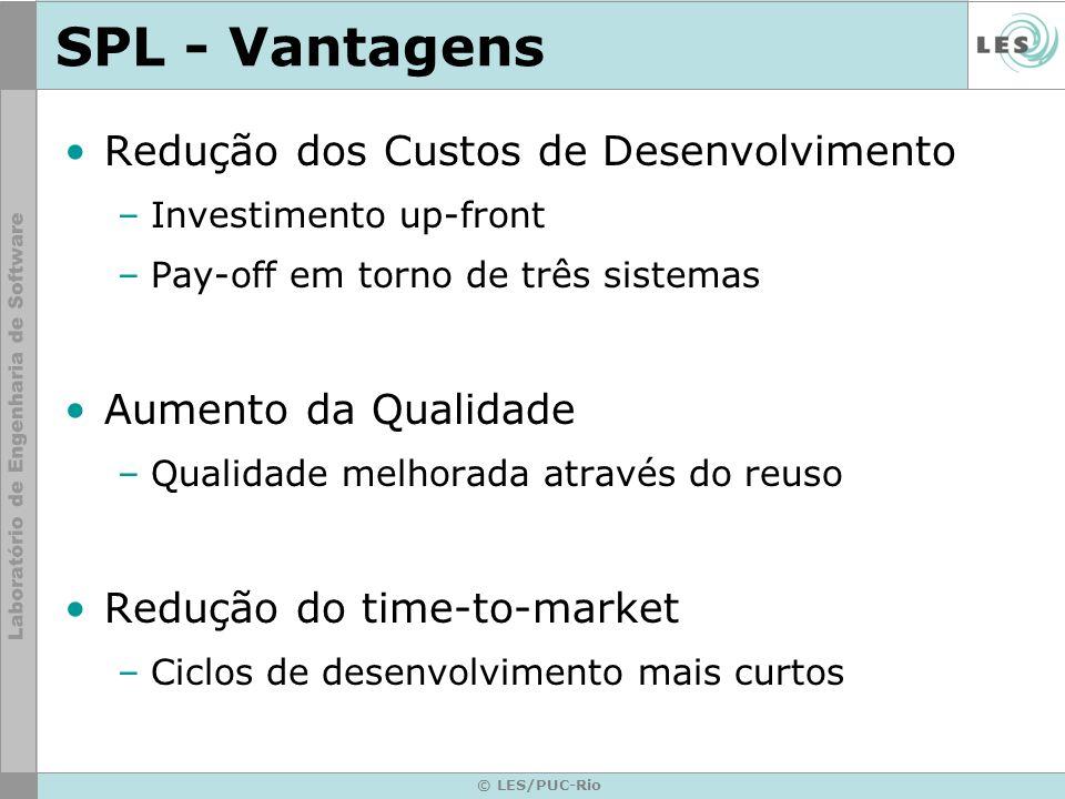 © LES/PUC-Rio SPL - Vantagens Redução dos Custos de Desenvolvimento –Investimento up-front –Pay-off em torno de três sistemas Aumento da Qualidade –Qu