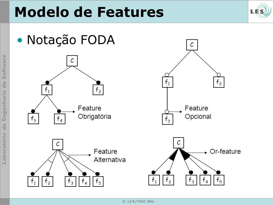 © LES/PUC-Rio Modelo de Features Notação FODA Feature Obrigatória Feature Opcional Feature Alternativa Or-feature