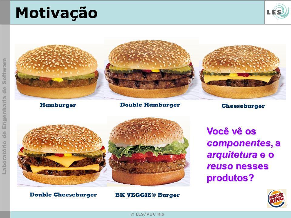 © LES/PUC-Rio Motivação Você vê os componentes, a arquitetura e o reuso nesses produtos?