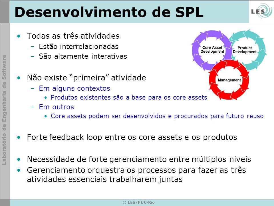 © LES/PUC-Rio Desenvolvimento de SPL Todas as três atividades –Estão interrelacionadas –São altamente interativas Não existe primeira atividade –Em al