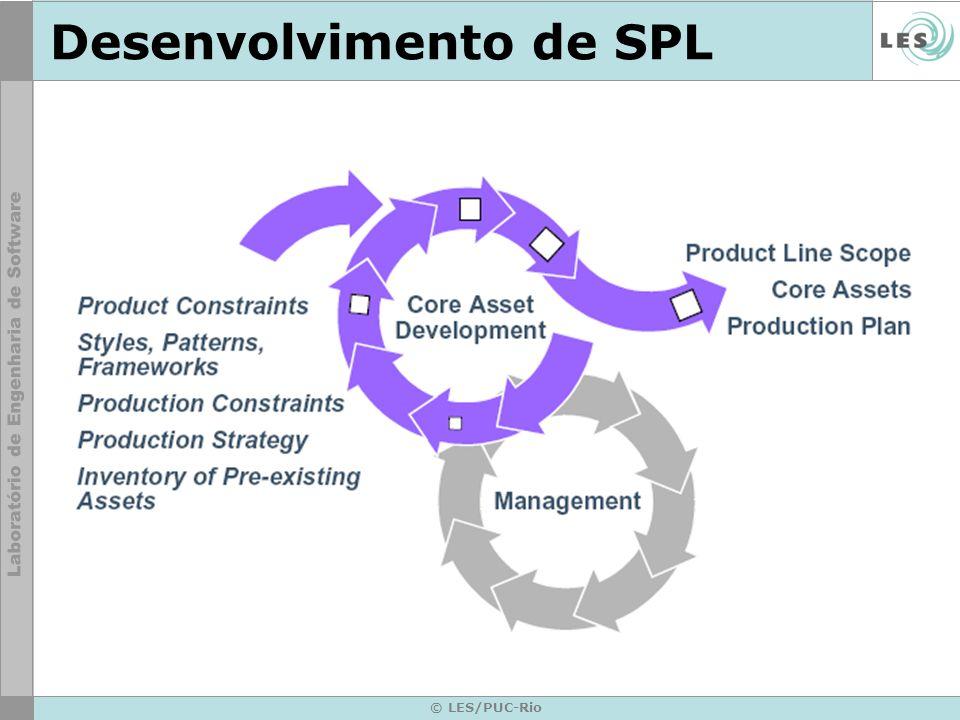 © LES/PUC-Rio Desenvolvimento de SPL