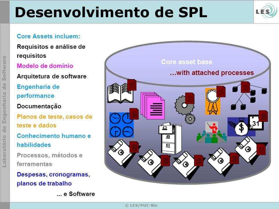 © LES/PUC-Rio Desenvolvimento de SPL Core Assets incluem: Requisitos e análise de requisitos Modelo de domínio Arquitetura de software Engenharia de p