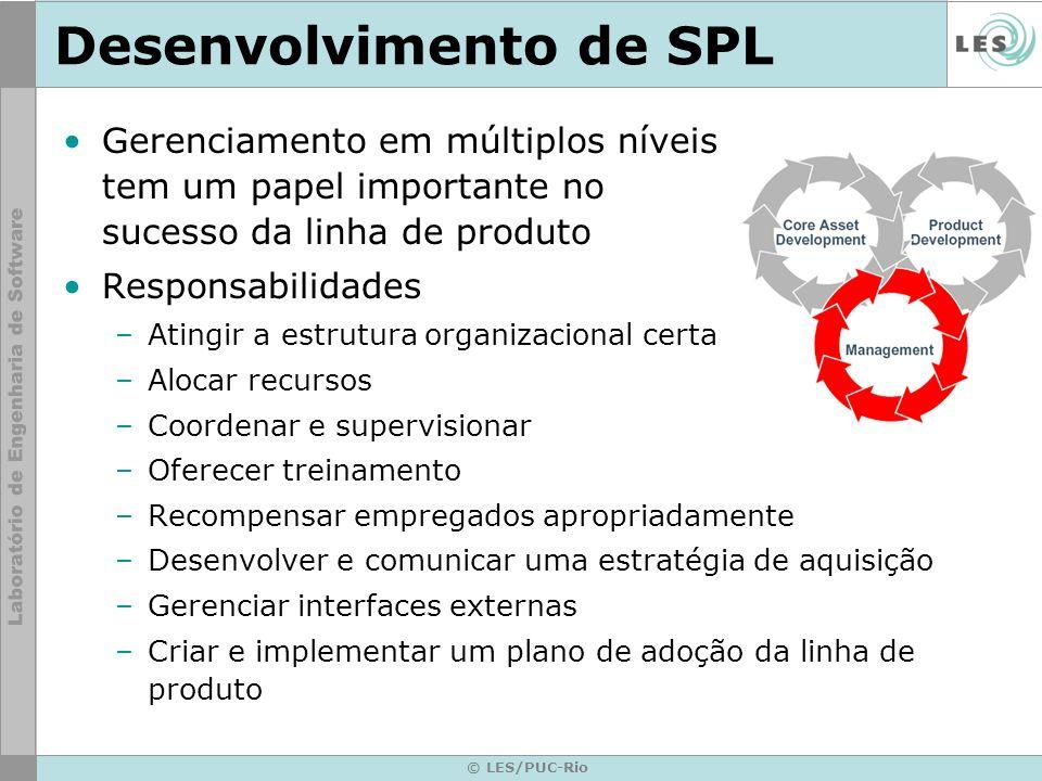 © LES/PUC-Rio Desenvolvimento de SPL Gerenciamento em múltiplos níveis tem um papel importante no sucesso da linha de produto Responsabilidades –Ating
