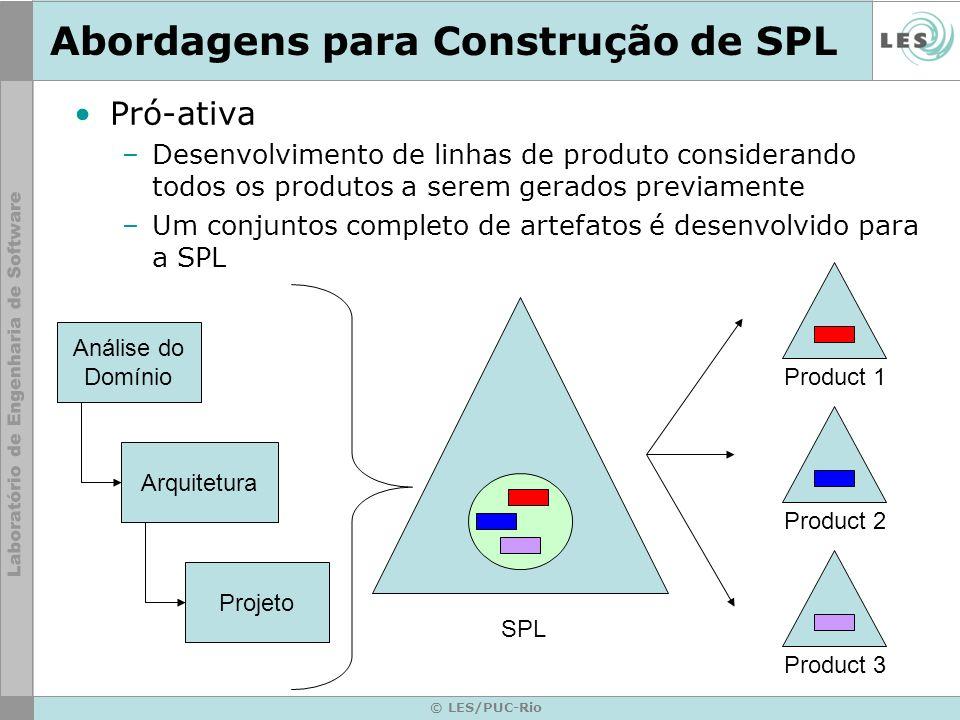 © LES/PUC-Rio Abordagens para Construção de SPL Pró-ativa –Desenvolvimento de linhas de produto considerando todos os produtos a serem gerados previam