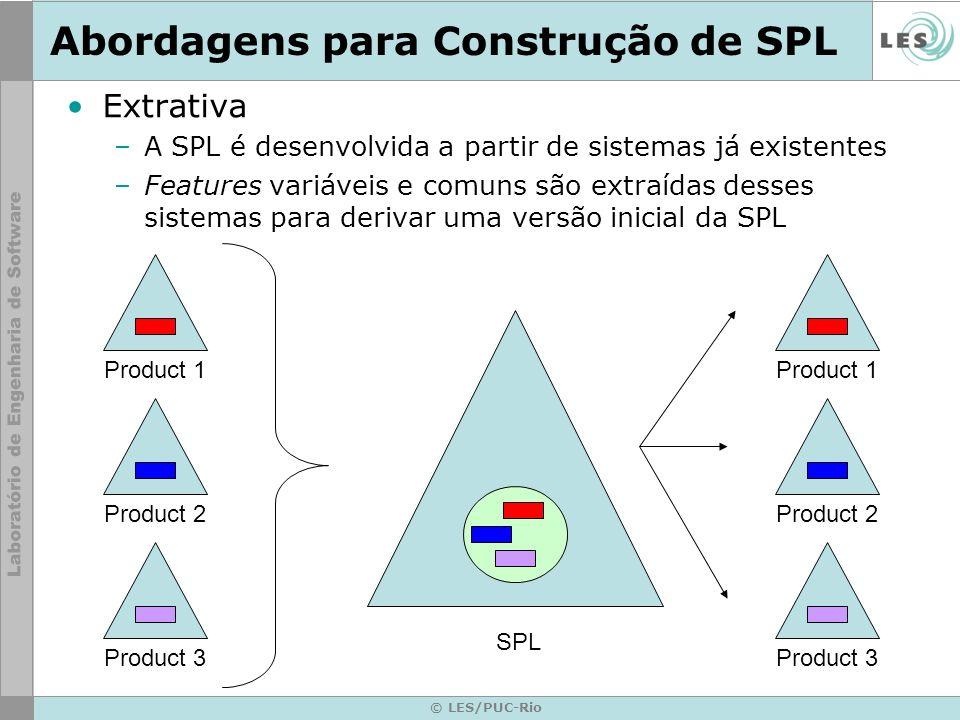 © LES/PUC-Rio Abordagens para Construção de SPL Extrativa –A SPL é desenvolvida a partir de sistemas já existentes –Features variáveis e comuns são ex