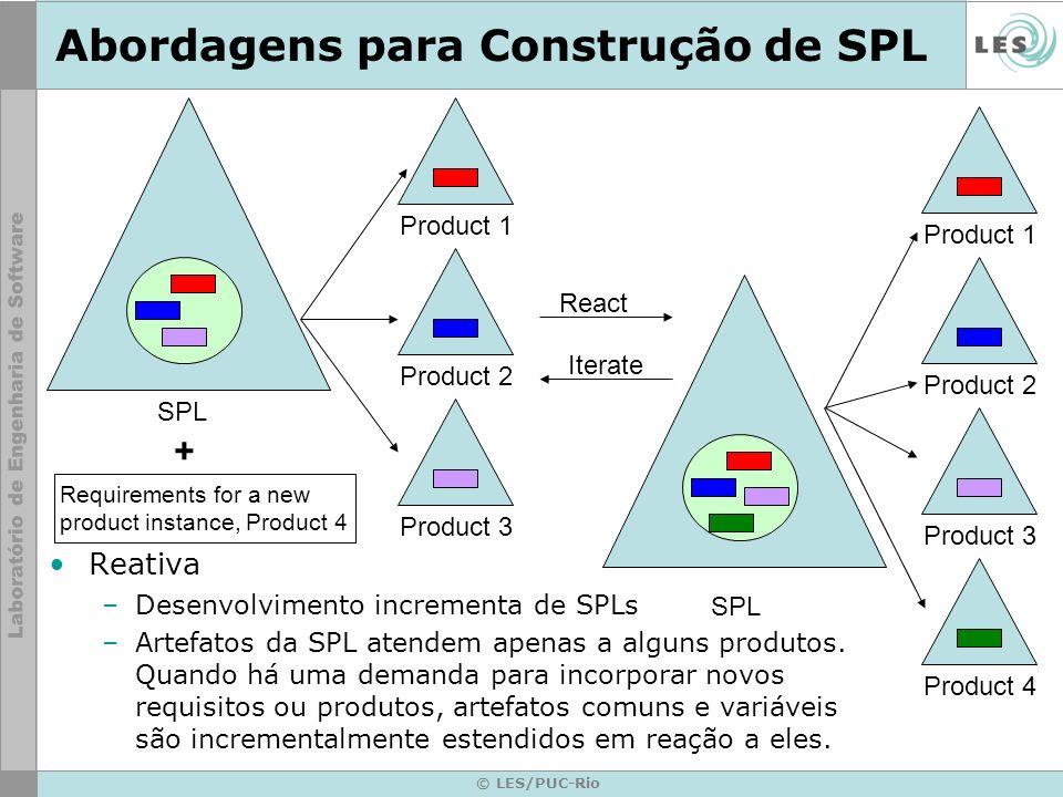 © LES/PUC-Rio Abordagens para Construção de SPL Reativa –Desenvolvimento incrementa de SPLs –Artefatos da SPL atendem apenas a alguns produtos. Quando