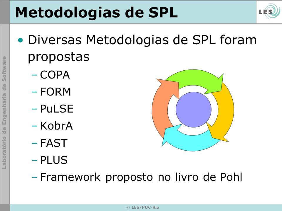© LES/PUC-Rio Metodologias de SPL Diversas Metodologias de SPL foram propostas –COPA –FORM –PuLSE –KobrA –FAST –PLUS –Framework proposto no livro de P