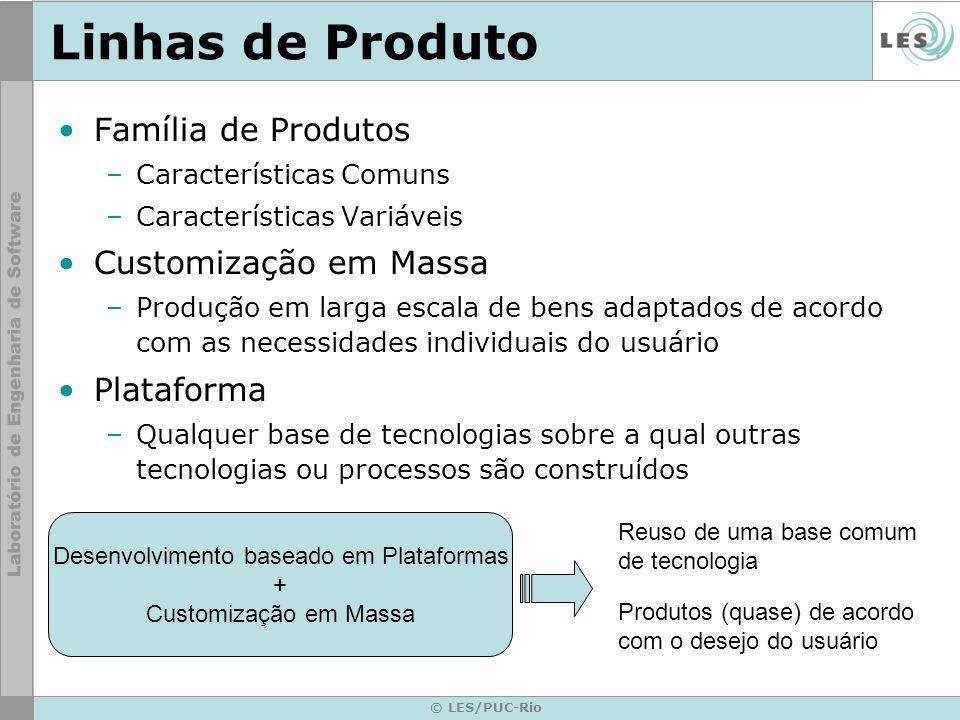 © LES/PUC-Rio Abordagens para Construção de SPL Pró-ativa –Desenvolvimento de linhas de produto considerando todos os produtos a serem gerados previamente –Um conjuntos completo de artefatos é desenvolvido para a SPL SPL Product 1 Product 2 Product 3 Análise do Domínio Arquitetura Projeto