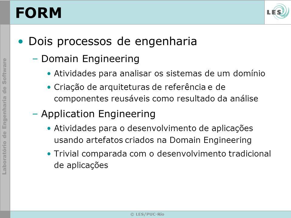 © LES/PUC-Rio FORM Dois processos de engenharia –Domain Engineering Atividades para analisar os sistemas de um domínio Criação de arquiteturas de refe