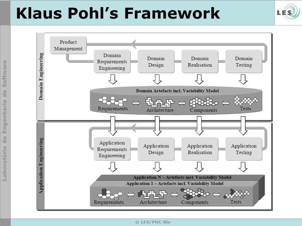 © LES/PUC-Rio Klaus Pohls Framework