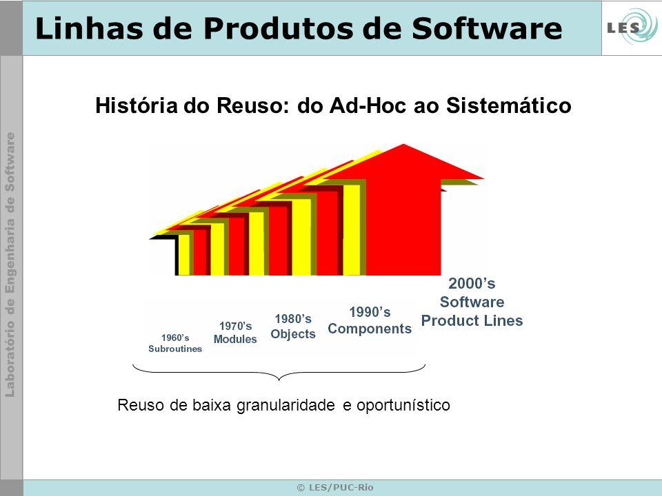 © LES/PUC-Rio Metodologia Usada em PSS
