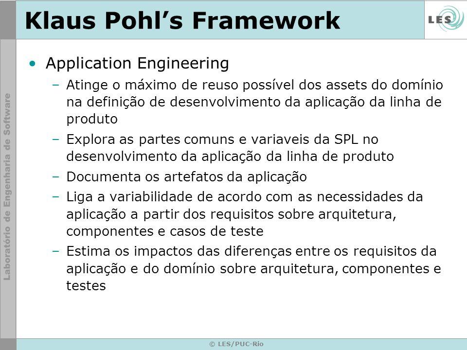 © LES/PUC-Rio Klaus Pohls Framework Application Engineering –Atinge o máximo de reuso possível dos assets do domínio na definição de desenvolvimento d