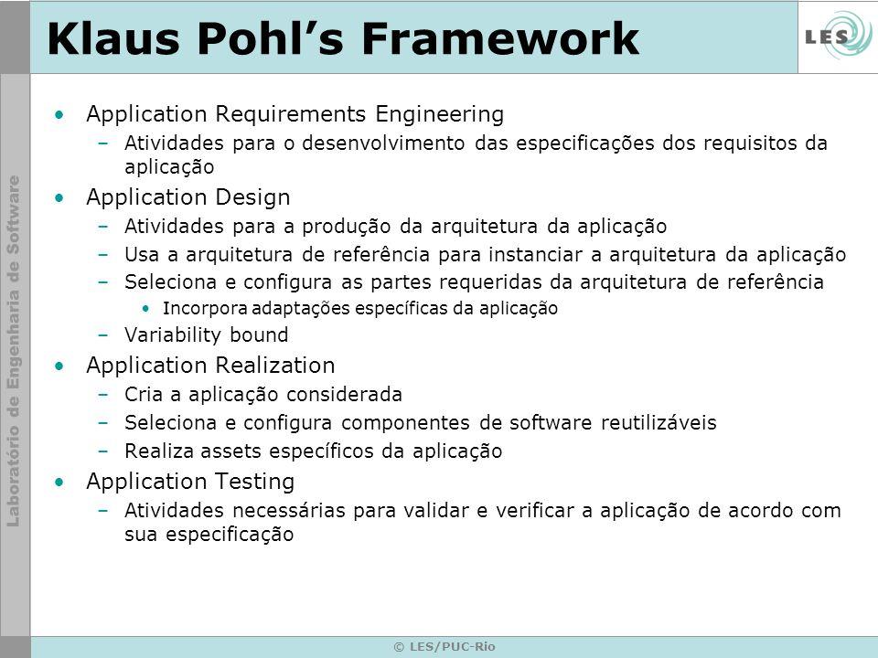 © LES/PUC-Rio Klaus Pohls Framework Application Requirements Engineering –Atividades para o desenvolvimento das especificações dos requisitos da aplic