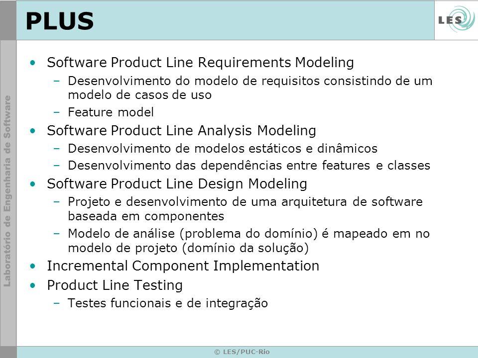 © LES/PUC-Rio PLUS Software Product Line Requirements Modeling –Desenvolvimento do modelo de requisitos consistindo de um modelo de casos de uso –Feat