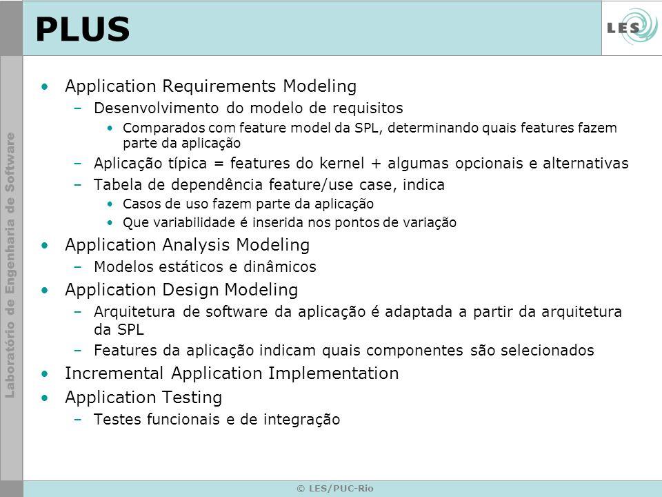 © LES/PUC-Rio PLUS Application Requirements Modeling –Desenvolvimento do modelo de requisitos Comparados com feature model da SPL, determinando quais