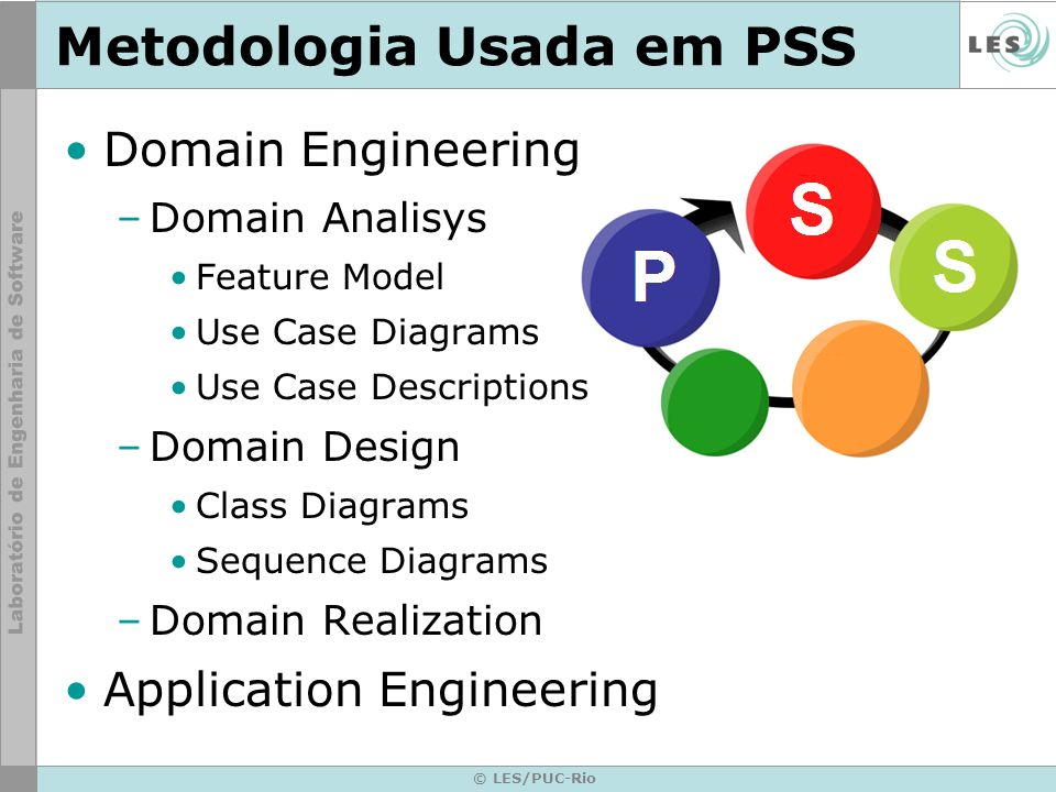 © LES/PUC-Rio Metodologia Usada em PSS Domain Engineering –Domain Analisys Feature Model Use Case Diagrams Use Case Descriptions –Domain Design Class