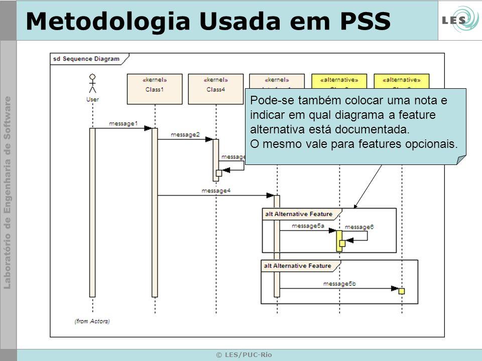 © LES/PUC-Rio Metodologia Usada em PSS Pode-se também colocar uma nota e indicar em qual diagrama a feature alternativa está documentada. O mesmo vale