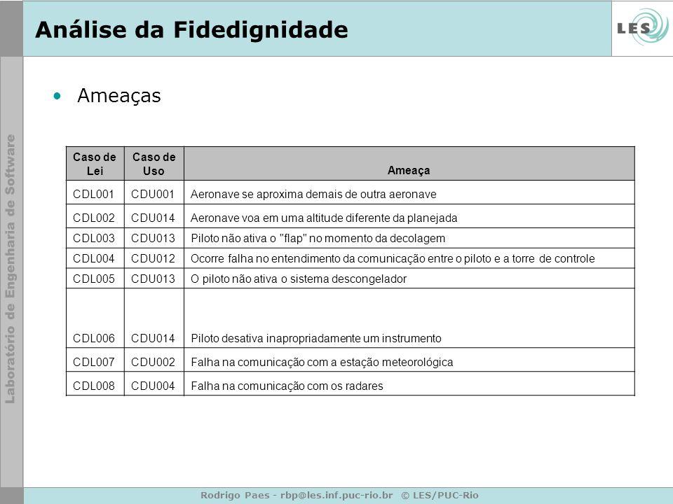 Rodrigo Paes - rbp@les.inf.puc-rio.br © LES/PUC-Rio Análise da Fidedignidade Ameaças Caso de Lei Caso de UsoAmeaça CDL001CDU001Aeronave se aproxima de