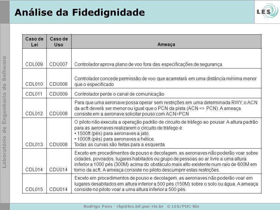 Rodrigo Paes - rbp@les.inf.puc-rio.br © LES/PUC-Rio Análise da Fidedignidade Caso de Lei Caso de UsoAmeaça CDL009CDU007Controlador aprova plano de voo