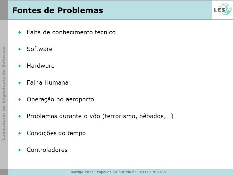 Rodrigo Paes - rbp@les.inf.puc-rio.br © LES/PUC-Rio Fontes de Problemas Falta de conhecimento técnico Software Hardware Falha Humana Operação no aerop