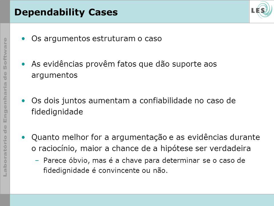 Dependability Cases Os argumentos estruturam o caso As evidências provêm fatos que dão suporte aos argumentos Os dois juntos aumentam a confiabilidade