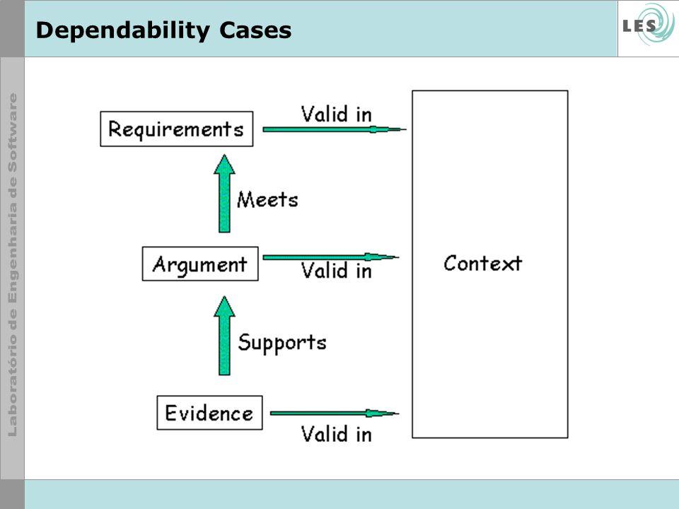 Dependability Cases