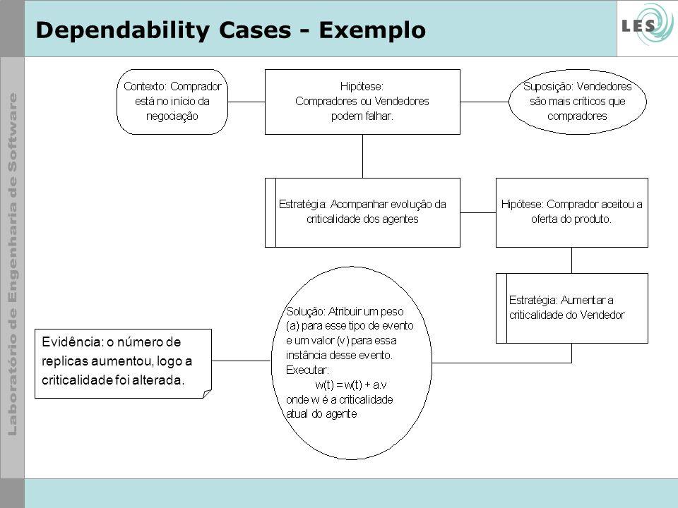 Dependability Cases - Exemplo Evidência: o número de replicas aumentou, logo a criticalidade foi alterada.
