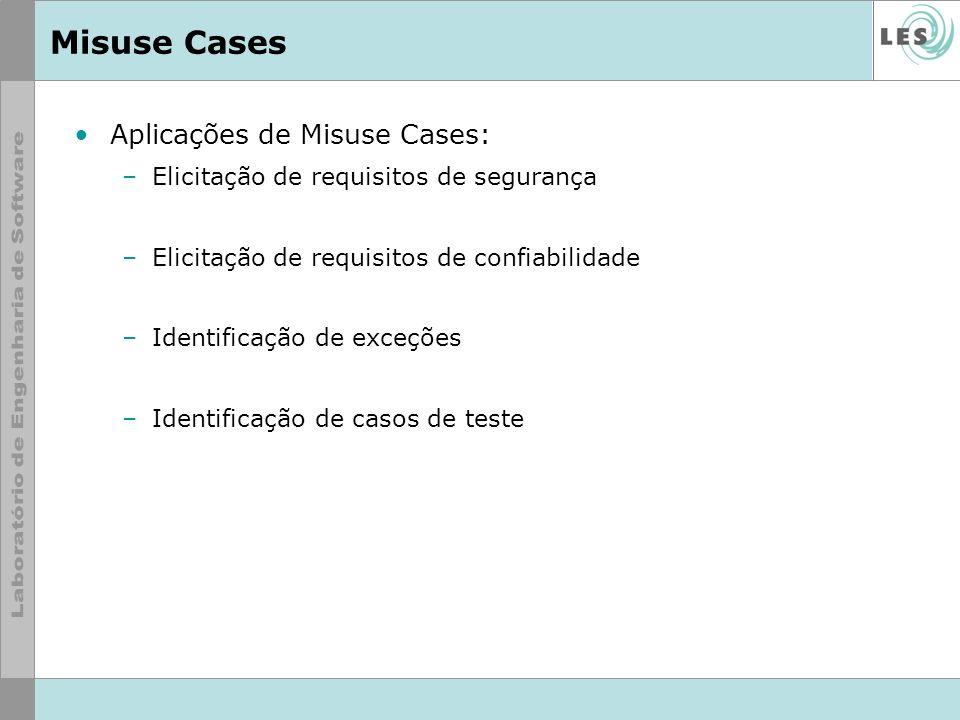 Misuse Cases Aplicações de Misuse Cases: –Elicitação de requisitos de segurança –Elicitação de requisitos de confiabilidade –Identificação de exceções