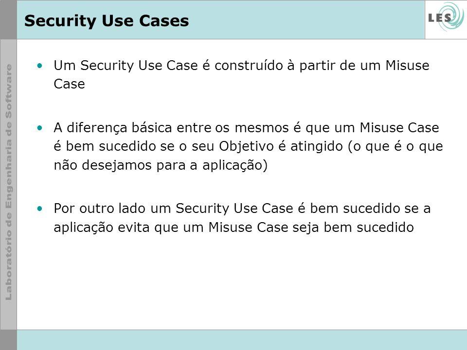 Um Security Use Case é construído à partir de um Misuse Case A diferença básica entre os mesmos é que um Misuse Case é bem sucedido se o seu Objetivo