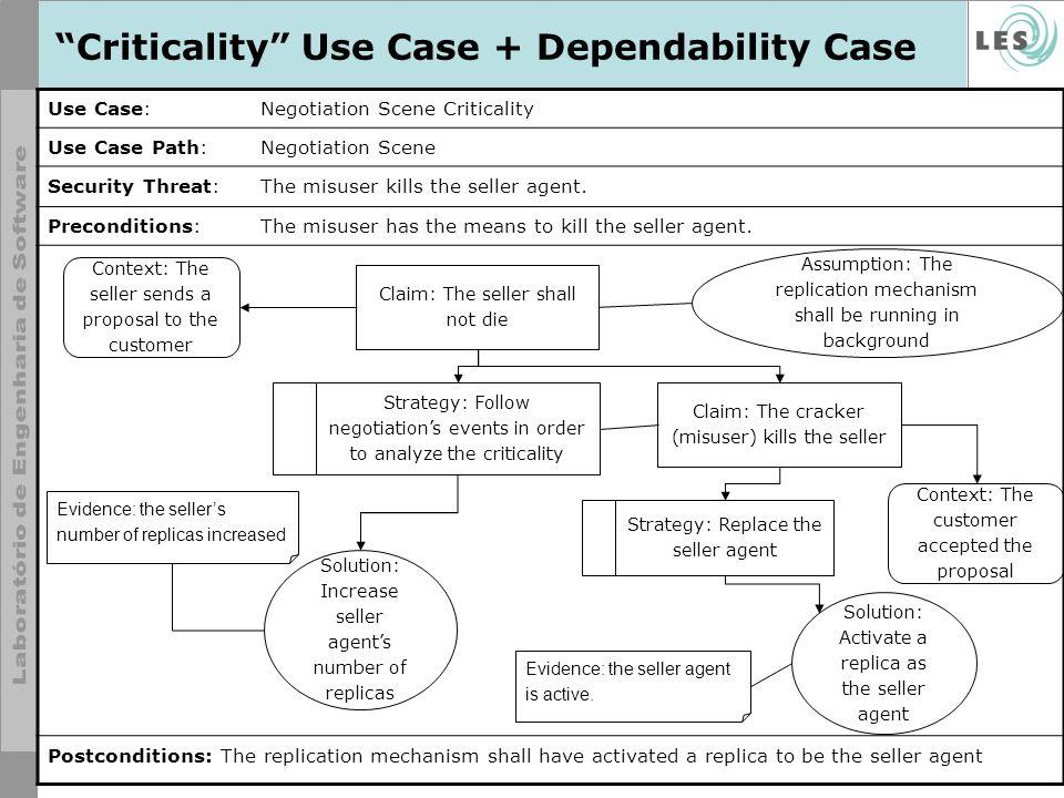 Criticality Use Case + Dependability Case Use Case: Negotiation Scene Criticality Use Case Path: Negotiation Scene Security Threat: The misuser kills