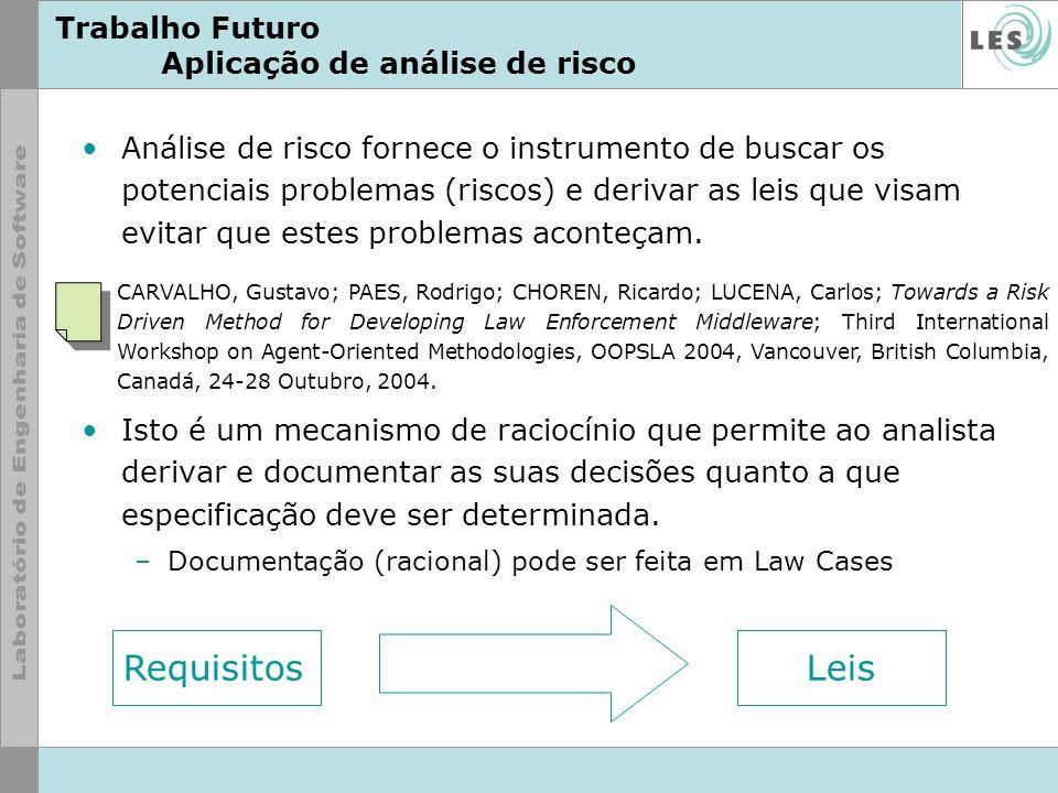 Trabalho Futuro Aplicação de análise de risco Análise de risco fornece o instrumento de buscar os potenciais problemas (riscos) e derivar as leis que