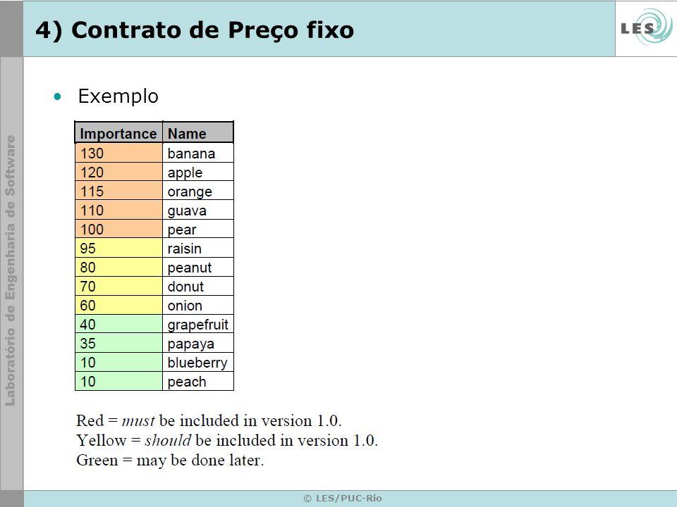 © LES/PUC-Rio 4) Contrato de Preço fixo Exemplo
