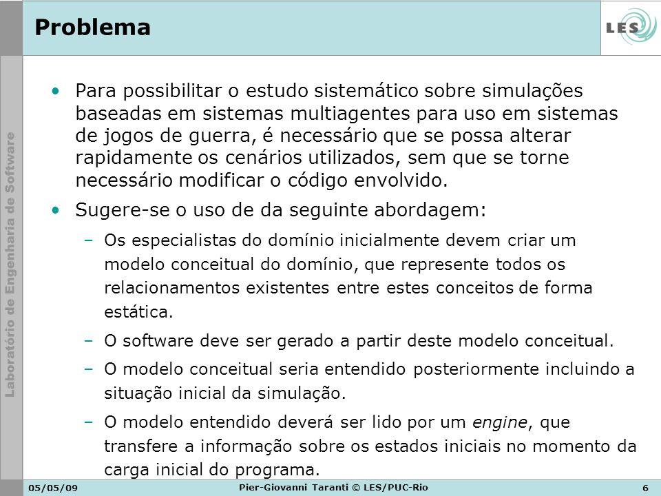 05/05/096 Pier-Giovanni Taranti © LES/PUC-Rio Problema Para possibilitar o estudo sistemático sobre simulações baseadas em sistemas multiagentes para