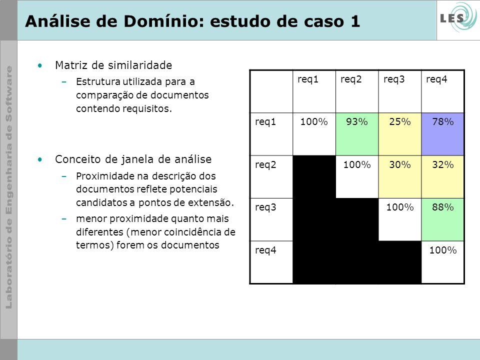 Análise de Domínio: estudo de caso 1 Matriz de similaridade –Estrutura utilizada para a comparação de documentos contendo requisitos. Conceito de jane