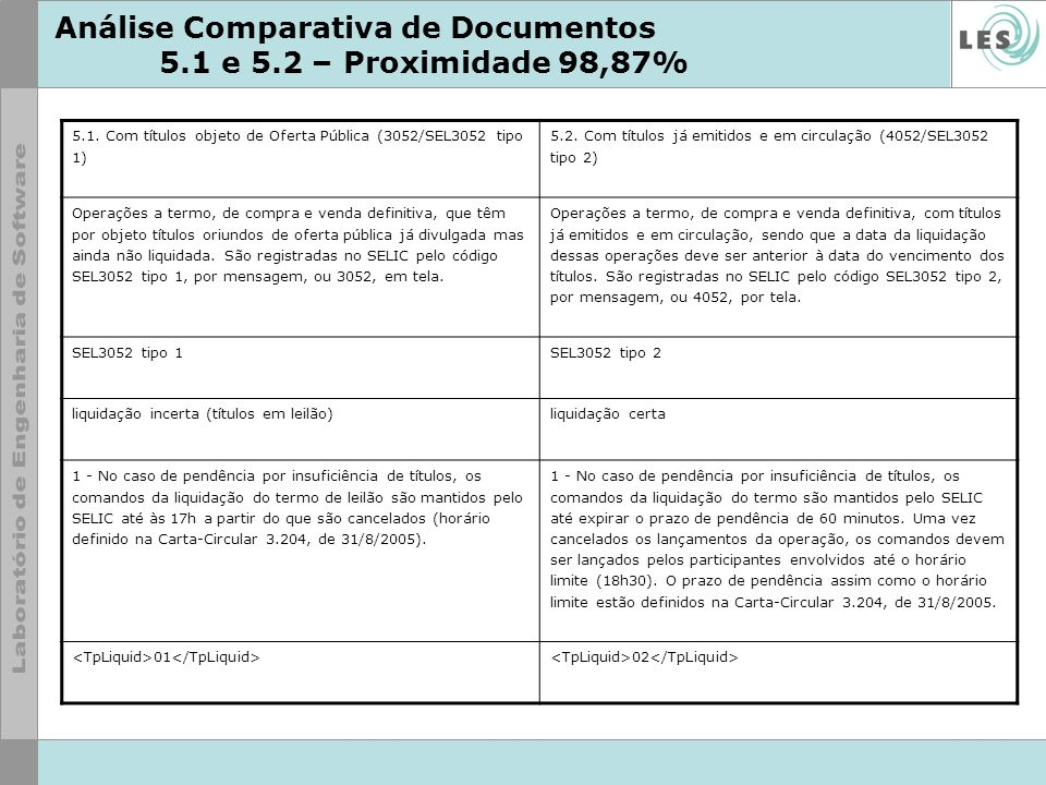 Análise Comparativa de Documentos 5.1 e 5.2 – Proximidade 98,87% 5.1. Com títulos objeto de Oferta Pública (3052/SEL3052 tipo 1) 5.2. Com títulos já e