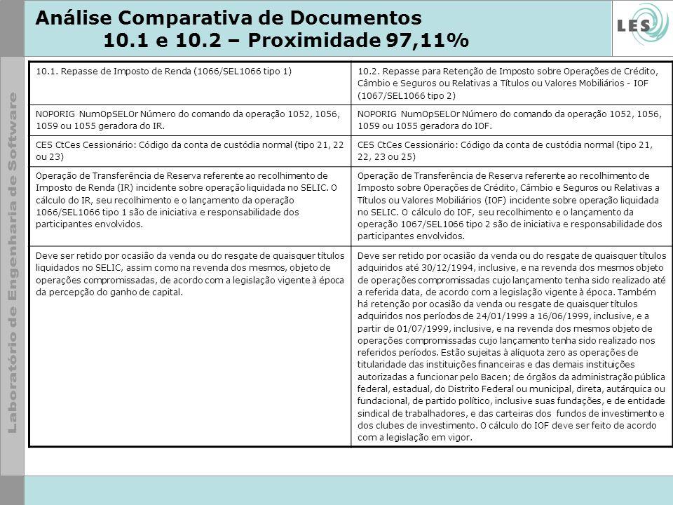 Análise Comparativa de Documentos 10.1 e 10.2 – Proximidade 97,11% 10.1. Repasse de Imposto de Renda (1066/SEL1066 tipo 1) 10.2. Repasse para Retenção