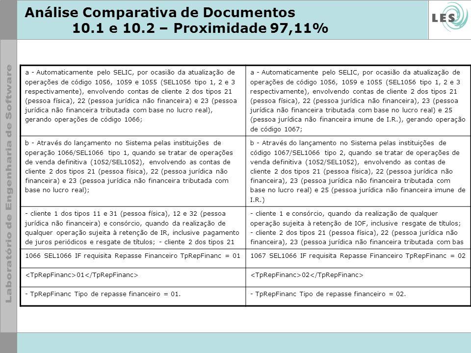 Análise Comparativa de Documentos 10.1 e 10.2 – Proximidade 97,11% a - Automaticamente pelo SELIC, por ocasião da atualização de operações de código 1