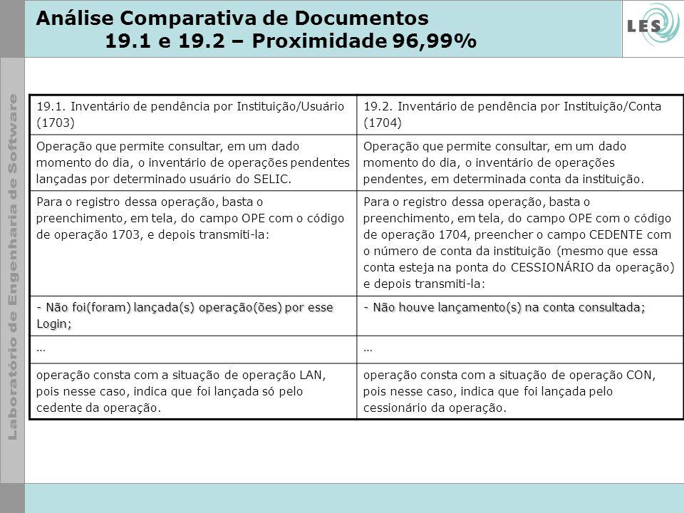 Análise Comparativa de Documentos 19.1 e 19.2 – Proximidade 96,99% 19.1. Inventário de pendência por Instituição/Usuário (1703) 19.2. Inventário de pe