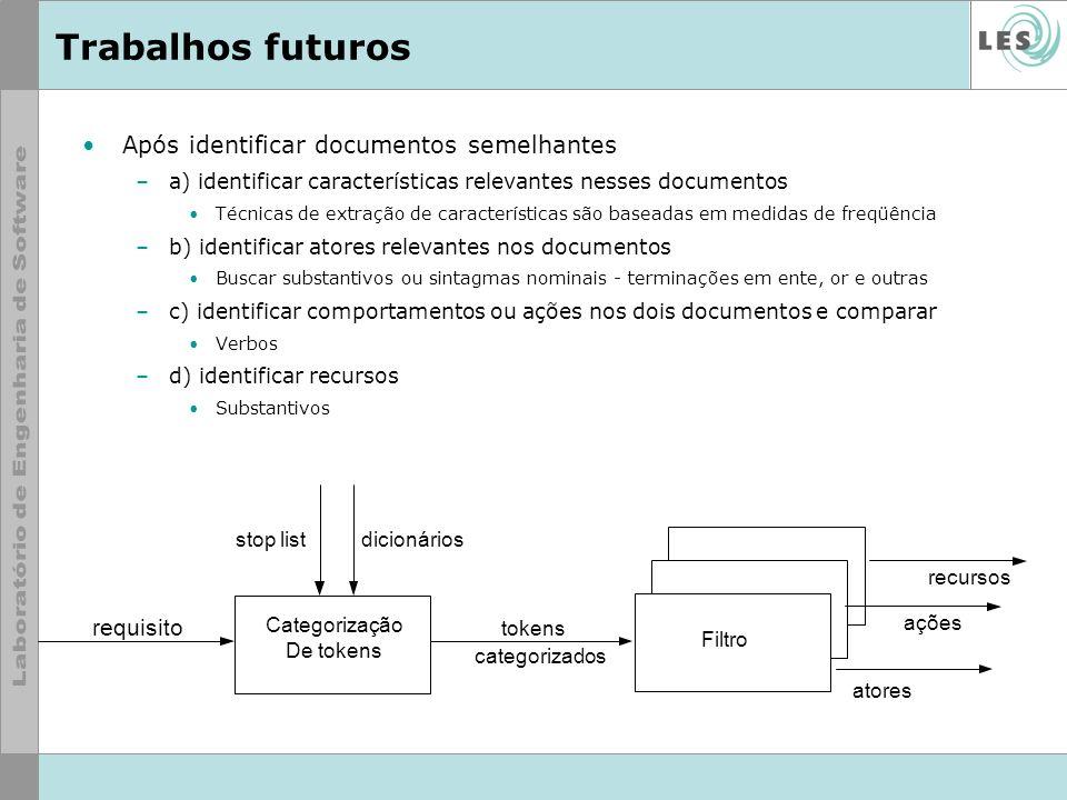 Trabalhos futuros Após identificar documentos semelhantes –a) identificar características relevantes nesses documentos Técnicas de extração de caracte