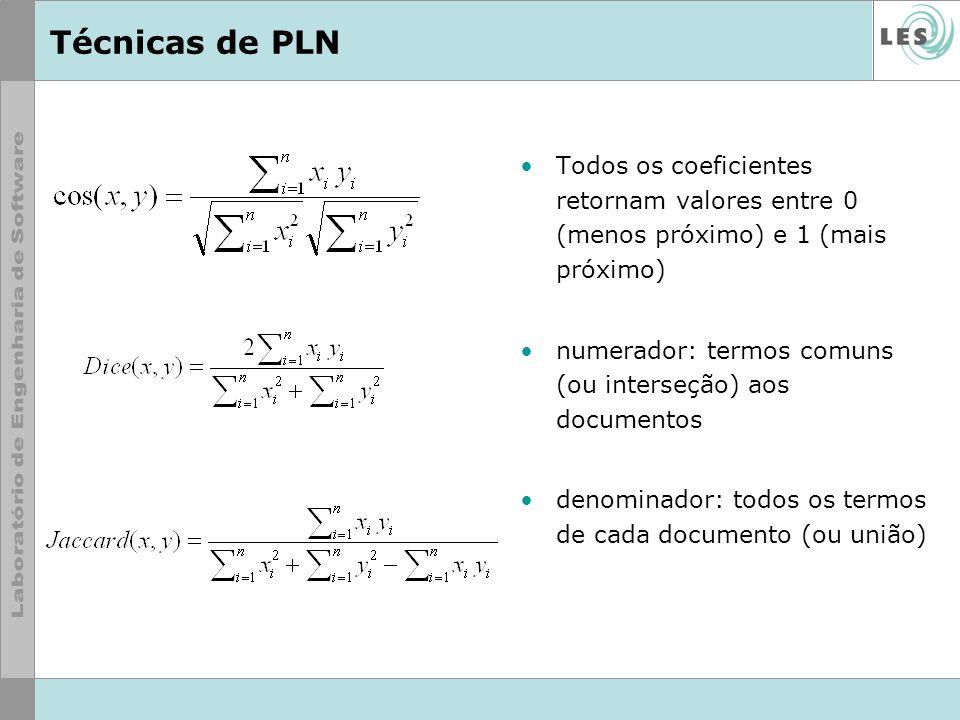 Técnicas de PLN Todos os coeficientes retornam valores entre 0 (menos próximo) e 1 (mais próximo) numerador: termos comuns (ou interseção) aos documen