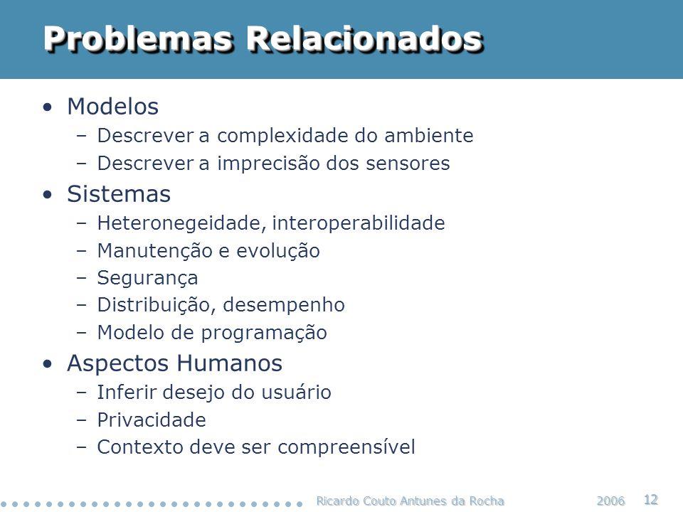 Ricardo Couto Antunes da Rocha 12 2006 Problemas Relacionados Modelos –Descrever a complexidade do ambiente –Descrever a imprecisão dos sensores Siste