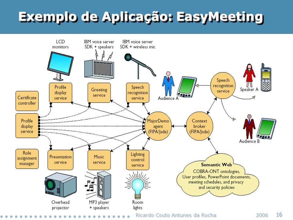 Ricardo Couto Antunes da Rocha 16 2006 Exemplo de Aplicação: EasyMeeting