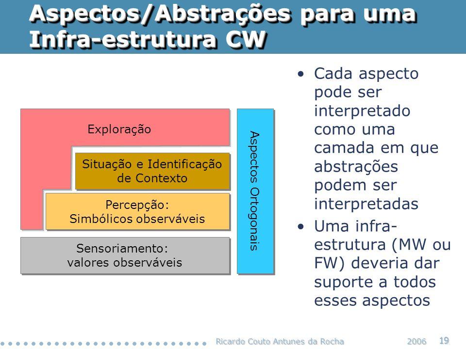 Ricardo Couto Antunes da Rocha 19 2006 Aspectos/Abstrações para uma Infra-estrutura CW Situação e Identificação de Contexto Situação e Identificação d