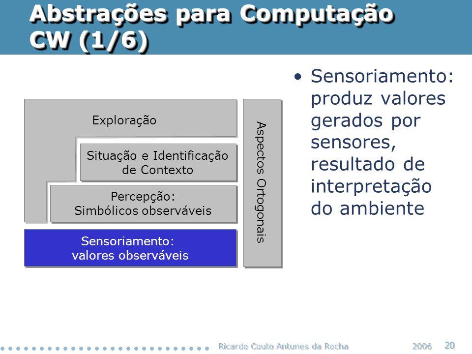 Ricardo Couto Antunes da Rocha 20 2006 Abstrações para Computação CW (1/6) Situação e Identificação de Contexto Situação e Identificação de Contexto P