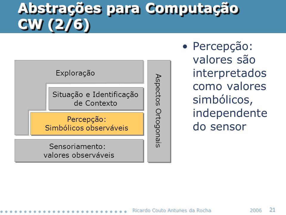 Ricardo Couto Antunes da Rocha 21 2006 Abstrações para Computação CW (2/6) Situação e Identificação de Contexto Situação e Identificação de Contexto P