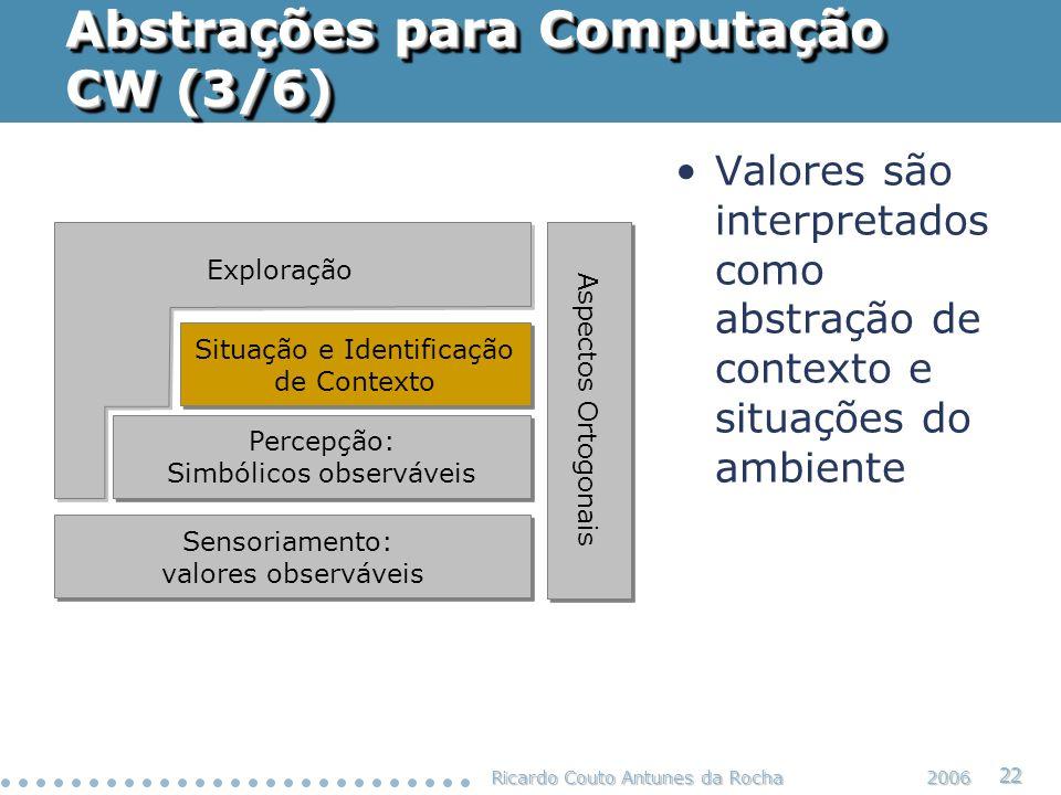 Ricardo Couto Antunes da Rocha 22 2006 Abstrações para Computação CW (3/6) Situação e Identificação de Contexto Situação e Identificação de Contexto P